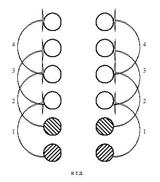 Игра чехарда двумя руками